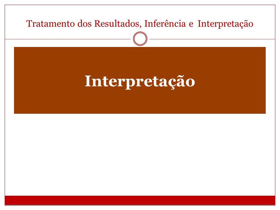 Tratamento dos Resultados, Inferência e Interpretação As inferências levam às interpretações.