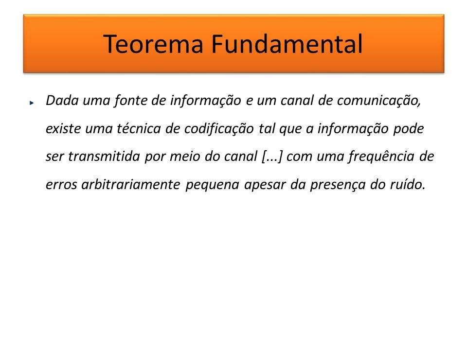 Teorema Fundamental Dada uma fonte de informação e um canal de comunicação, existe uma técnica de codificação tal que a informação pode ser transmitid