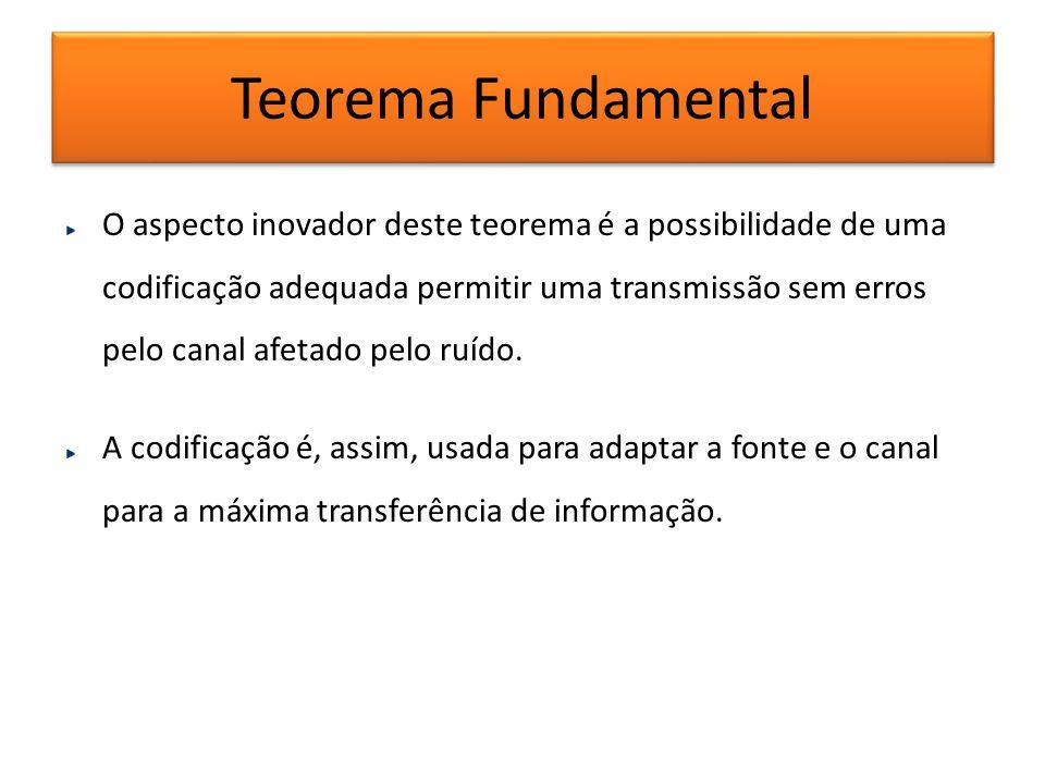 Teorema Fundamental O aspecto inovador deste teorema é a possibilidade de uma codificação adequada permitir uma transmissão sem erros pelo canal afeta