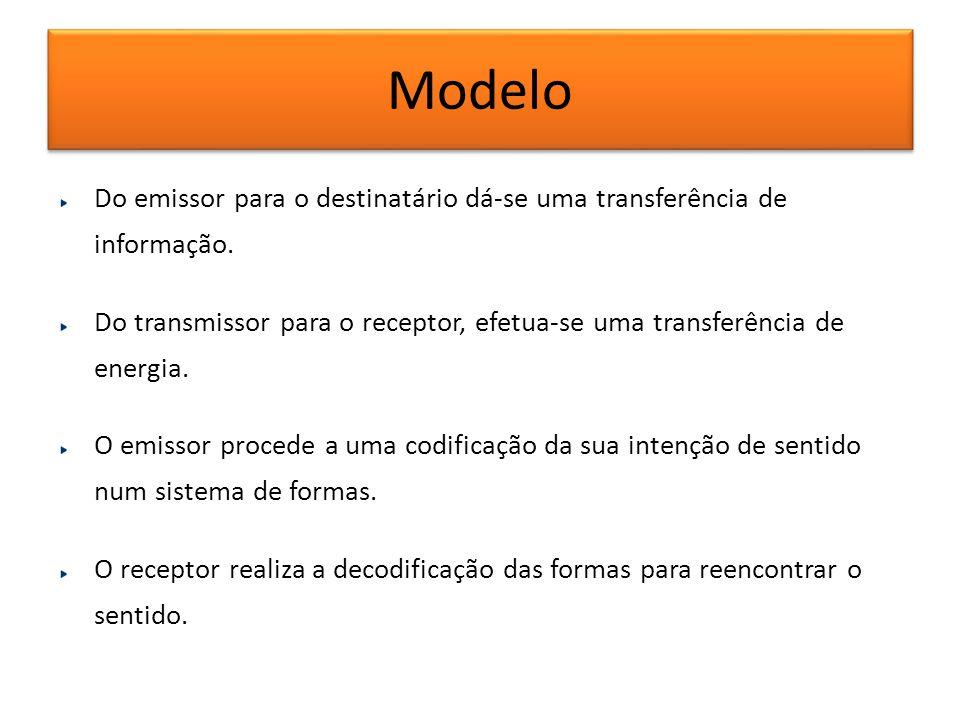 Modelo Do emissor para o destinatário dá-se uma transferência de informação. Do transmissor para o receptor, efetua-se uma transferência de energia. O