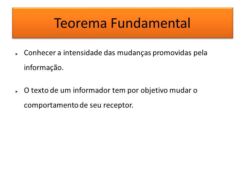 Teorema Fundamental Conhecer a intensidade das mudanças promovidas pela informação. O texto de um informador tem por objetivo mudar o comportamento de