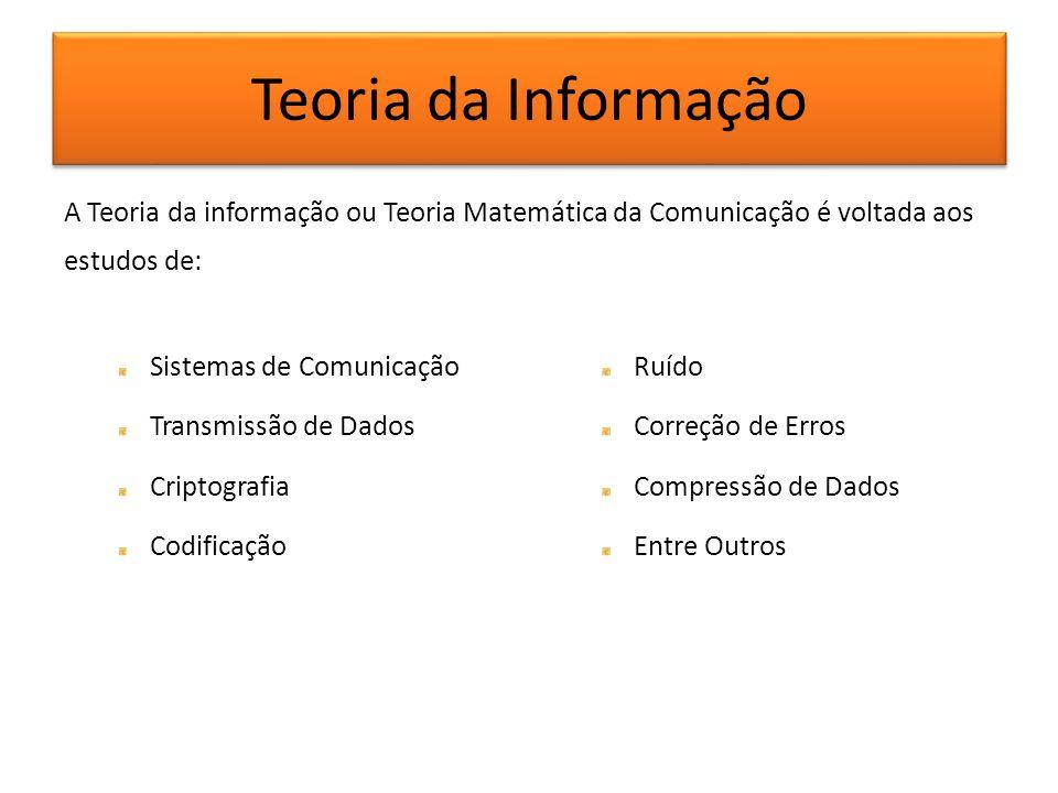 Teoria da Informação A Teoria da informação ou Teoria Matemática da Comunicação é voltada aos estudos de: Sistemas de Comunicação Transmissão de Dados