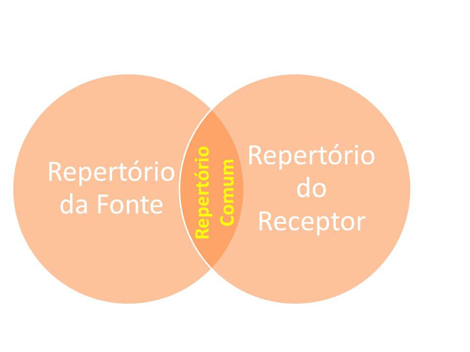 Repertório da Fonte Repertório do Receptor Repertório Comum