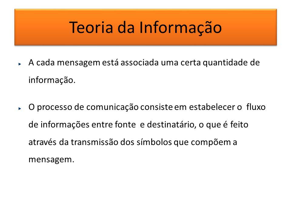 Teoria da Informação A cada mensagem está associada uma certa quantidade de informação. O processo de comunicação consiste em estabelecer o fluxo de i