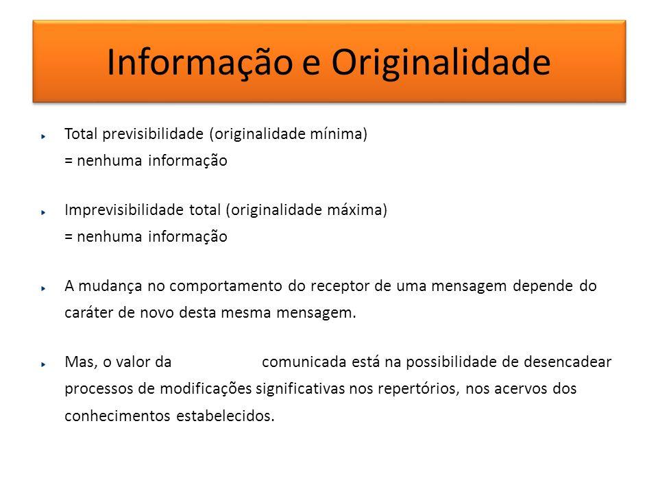 Informação e Originalidade Total previsibilidade (originalidade mínima) = nenhuma informação Imprevisibilidade total (originalidade máxima) = nenhuma