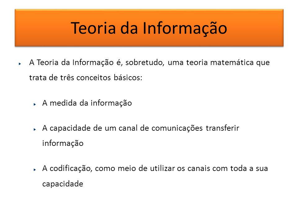 Teoria da Informação A Teoria da Informação é, sobretudo, uma teoria matemática que trata de três conceitos básicos: A medida da informação A capacida