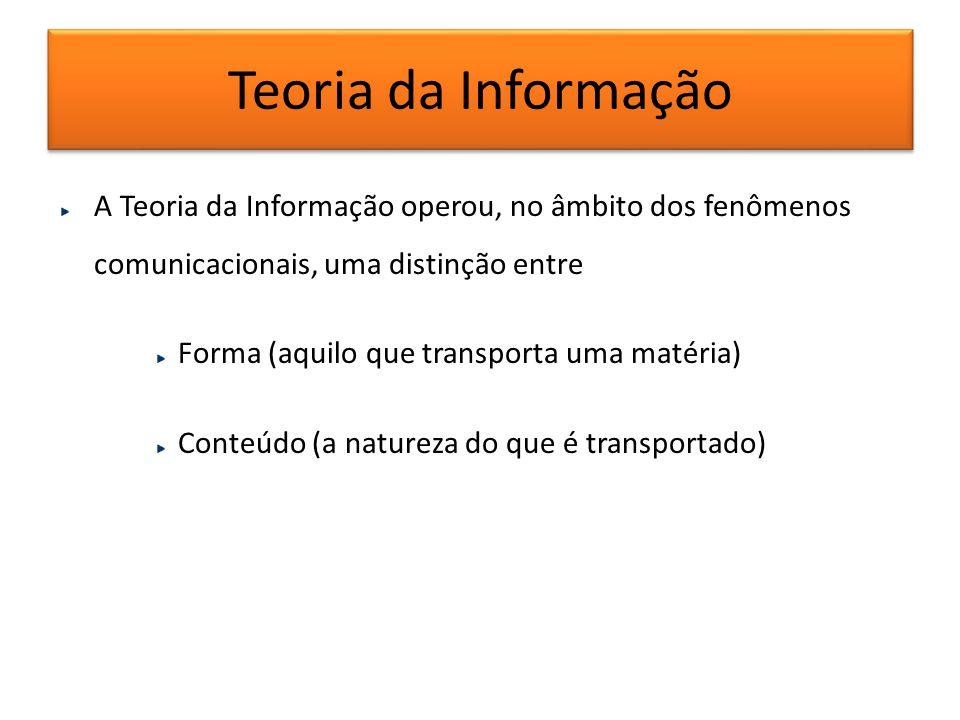 Teoria da Informação A Teoria da Informação operou, no âmbito dos fenômenos comunicacionais, uma distinção entre Forma (aquilo que transporta uma maté