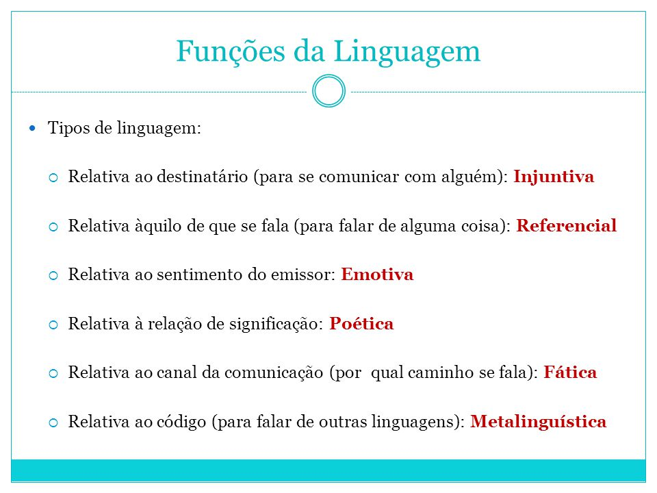 Funções da Linguagem Tipos de linguagem: Relativa ao destinatário (para se comunicar com alguém): Injuntiva Relativa àquilo de que se fala (para falar