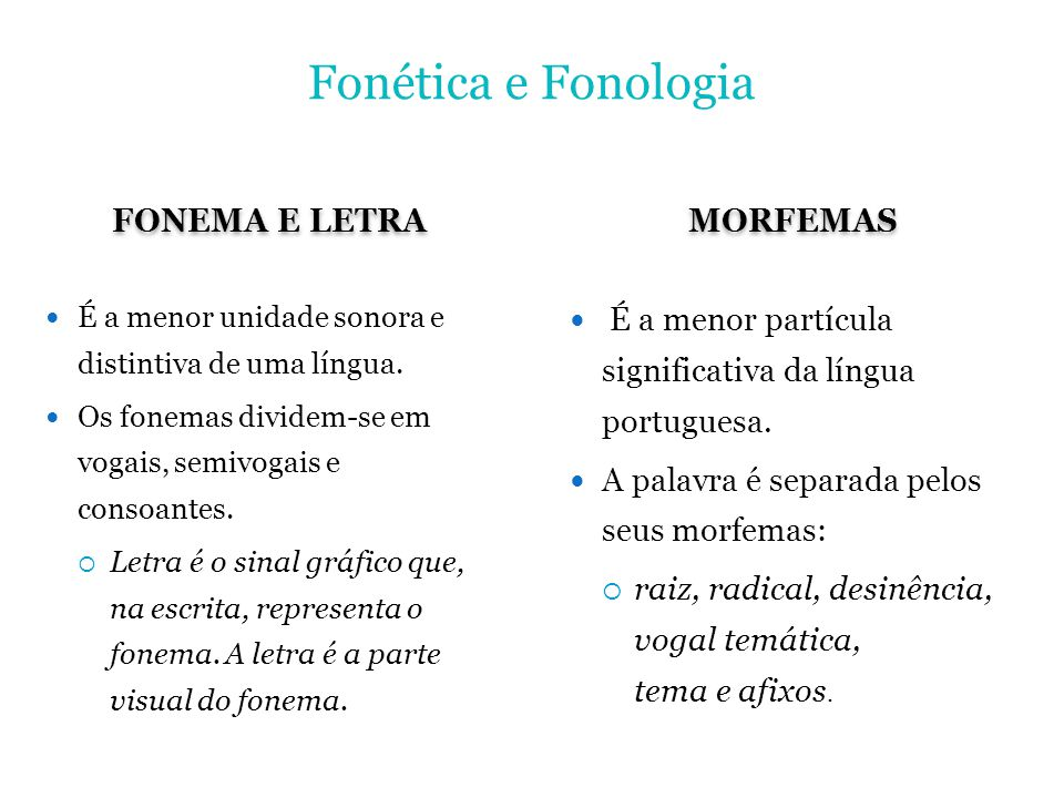 FONEMA E LETRA MORFEMAS Fonética e Fonologia É a menor unidade sonora e distintiva de uma língua. Os fonemas dividem-se em vogais, semivogais e consoa