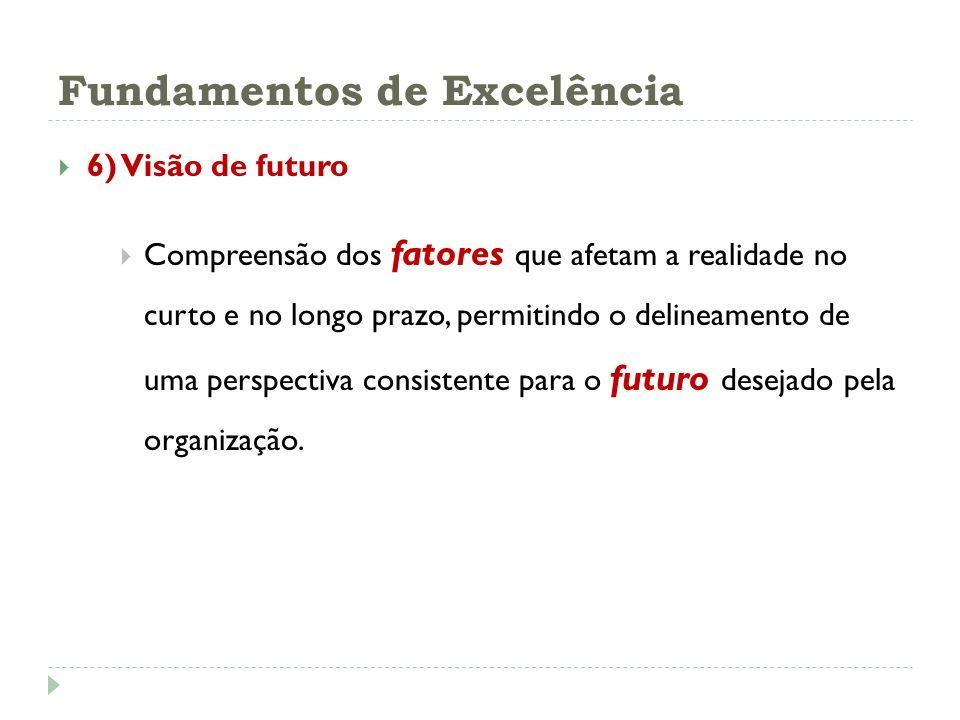 Fundamentos de Excelência 6) Visão de futuro Compreensão dos fatores que afetam a realidade no curto e no longo prazo, permitindo o delineamento de um