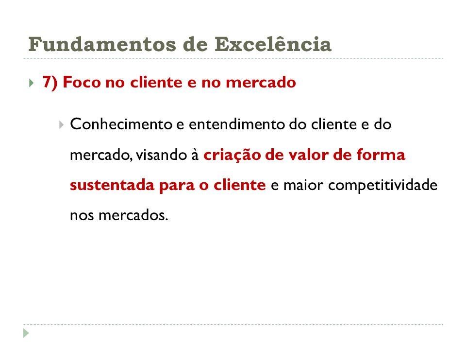 Fundamentos de Excelência 7) Foco no cliente e no mercado Conhecimento e entendimento do cliente e do mercado, visando à criação de valor de forma sus