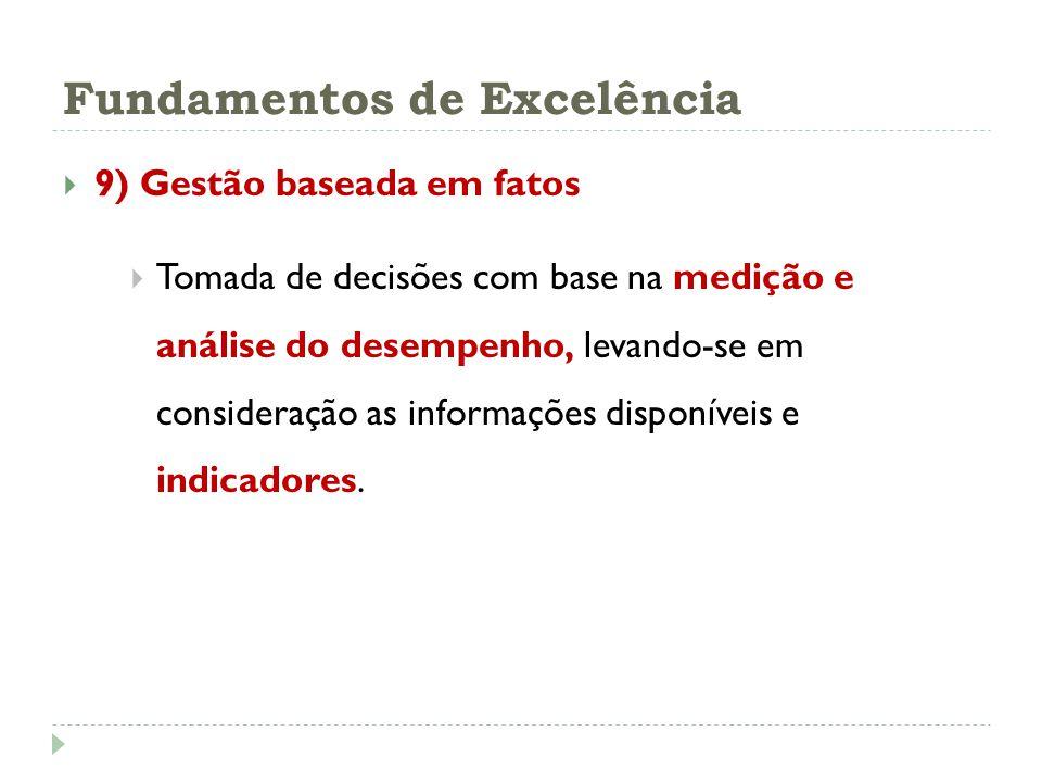 Fundamentos de Excelência 9) Gestão baseada em fatos Tomada de decisões com base na medição e análise do desempenho, levando-se em consideração as inf