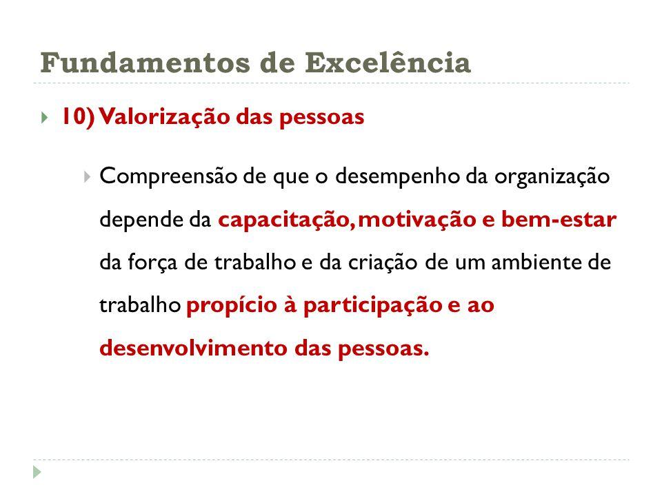 Fundamentos de Excelência 10) Valorização das pessoas Compreensão de que o desempenho da organização depende da capacitação, motivação e bem-estar da