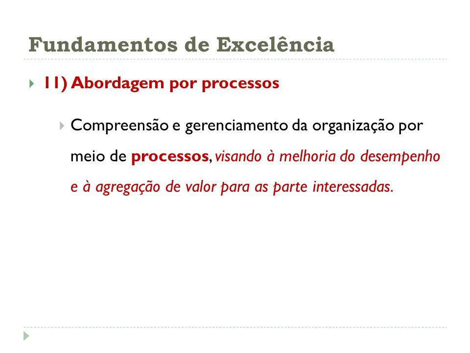 Fundamentos de Excelência 11) Abordagem por processos Compreensão e gerenciamento da organização por meio de processos, visando à melhoria do desempen