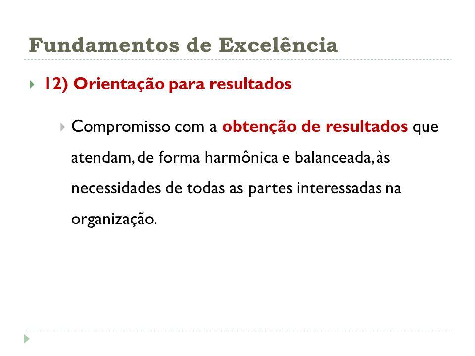 Fundamentos de Excelência 12) Orientação para resultados Compromisso com a obtenção de resultados que atendam, de forma harmônica e balanceada, às nec