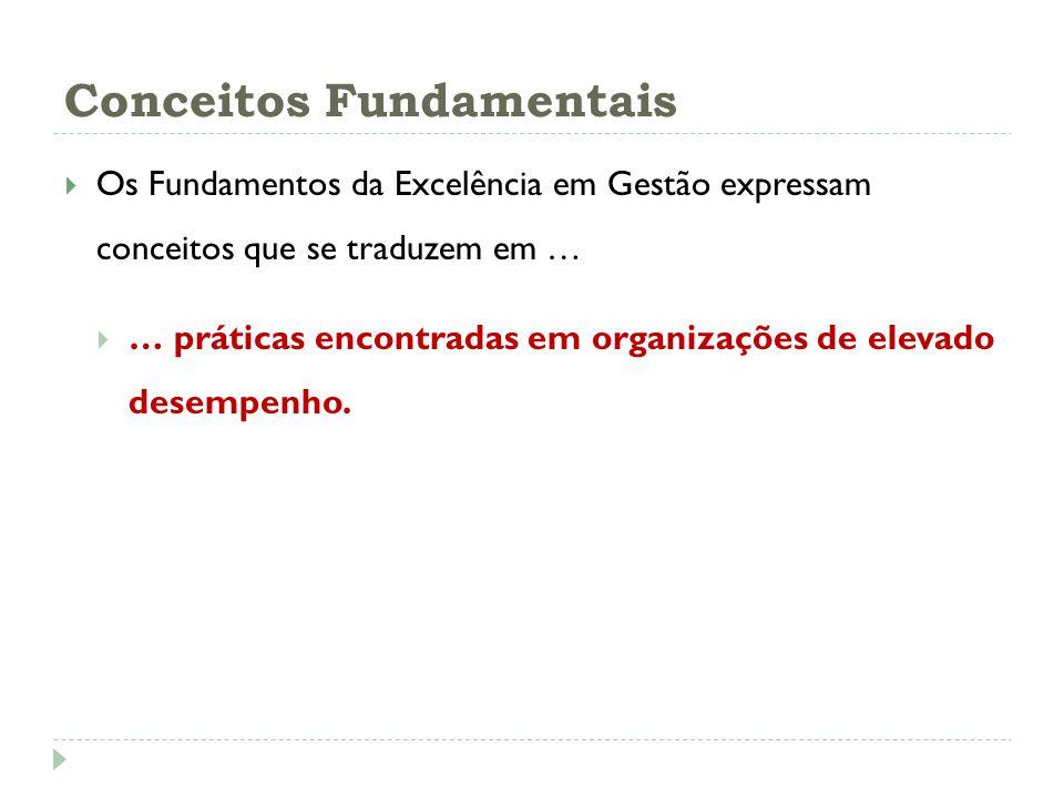 Conceitos Fundamentais Os Fundamentos da Excelência em Gestão expressam conceitos que se traduzem em … … práticas encontradas em organizações de eleva