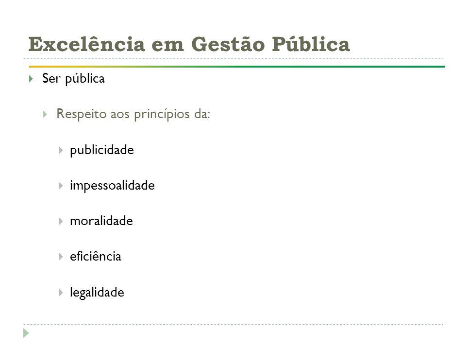 Excelência dirigida ao Cidadão Publicidade Moralidade Eficiência Legalidade Impessoalidade Excelência em Gestão Pública Ser pública Respeito aos princ