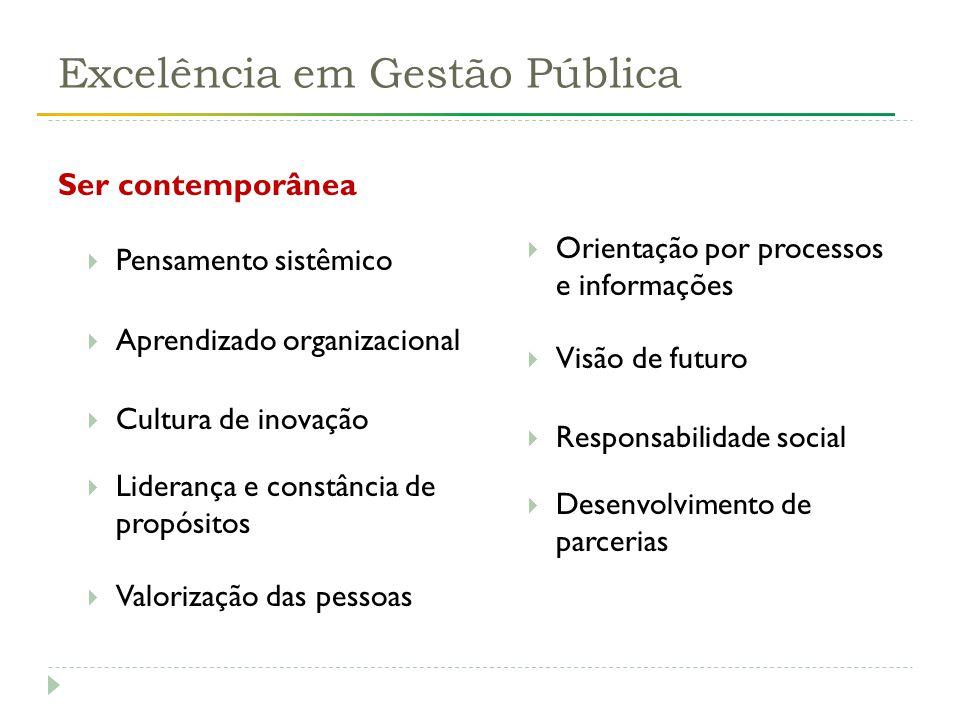 Excelência em Gestão Pública Ser contemporânea Pensamento sistêmico Aprendizado organizacional Cultura de inovação Liderança e constância de propósito