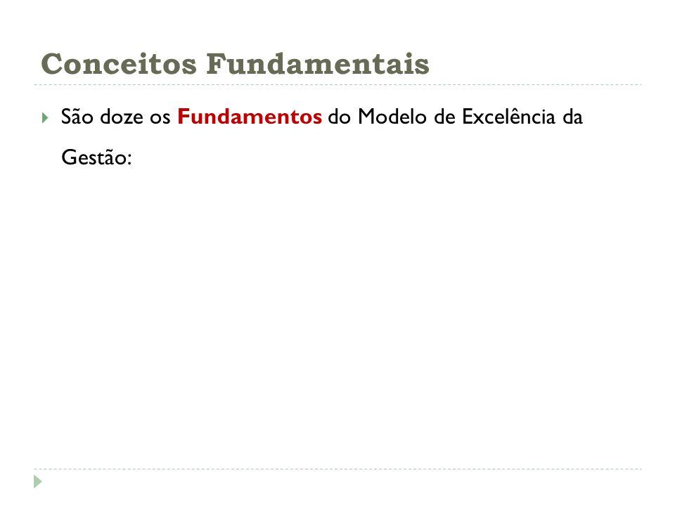 Conceitos Fundamentais São doze os Fundamentos do Modelo de Excelência da Gestão: