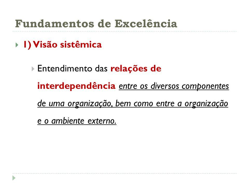 Fundamentos de Excelência 1) Visão sistêmica Entendimento das relações de interdependência entre os diversos componentes de uma organização, bem como
