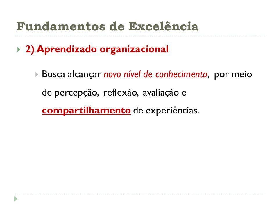 Fundamentos de Excelência 2) Aprendizado organizacional Busca alcançar novo nível de conhecimento, por meio de percepção, reflexão, avaliação e compar