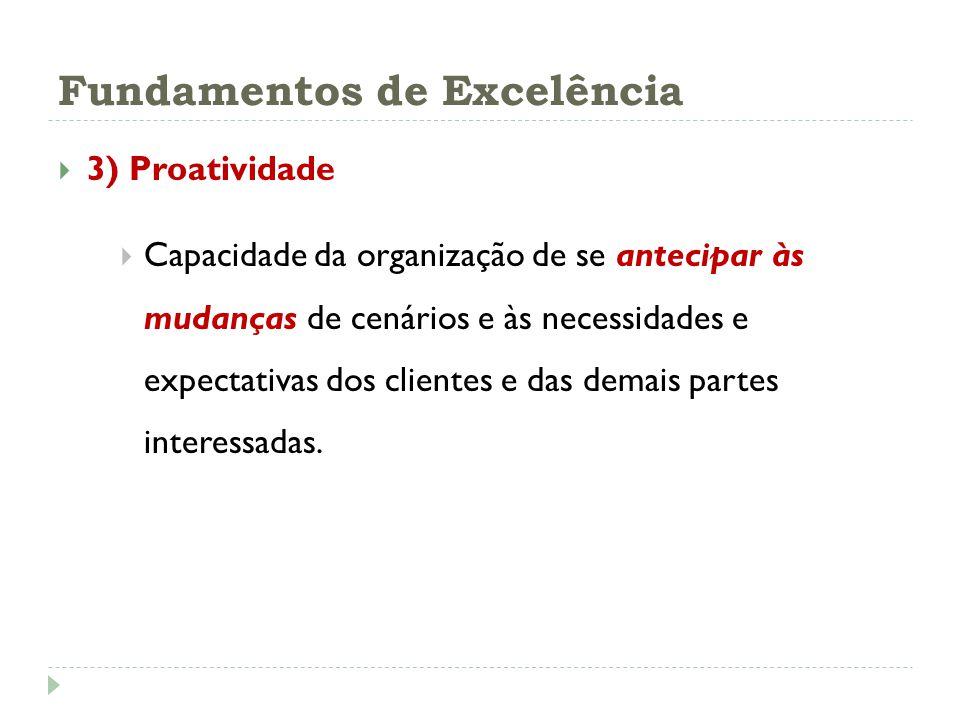 Fundamentos de Excelência 3) Proatividade Capacidade da organização de se antecipar às mudanças de cenários e às necessidades e expectativas dos clien