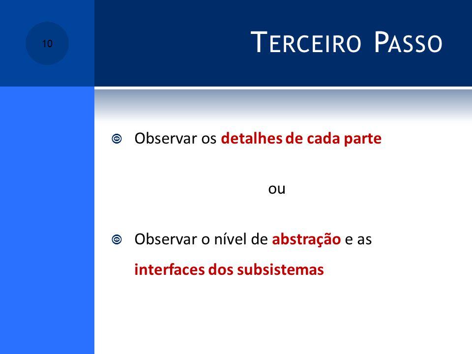T ERCEIRO P ASSO Observar os detalhes de cada parte ou Observar o nível de abstração e as interfaces dos subsistemas 10