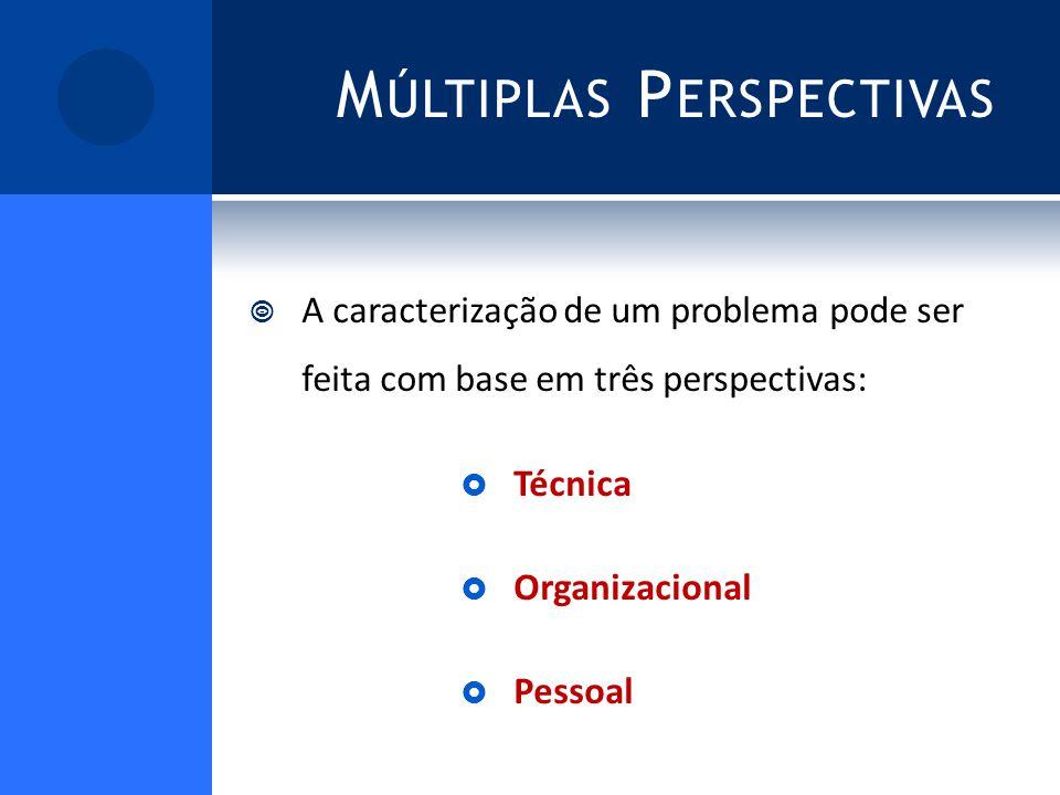 M ÚLTIPLAS P ERSPECTIVAS A caracterização de um problema pode ser feita com base em três perspectivas: Técnica Organizacional Pessoal