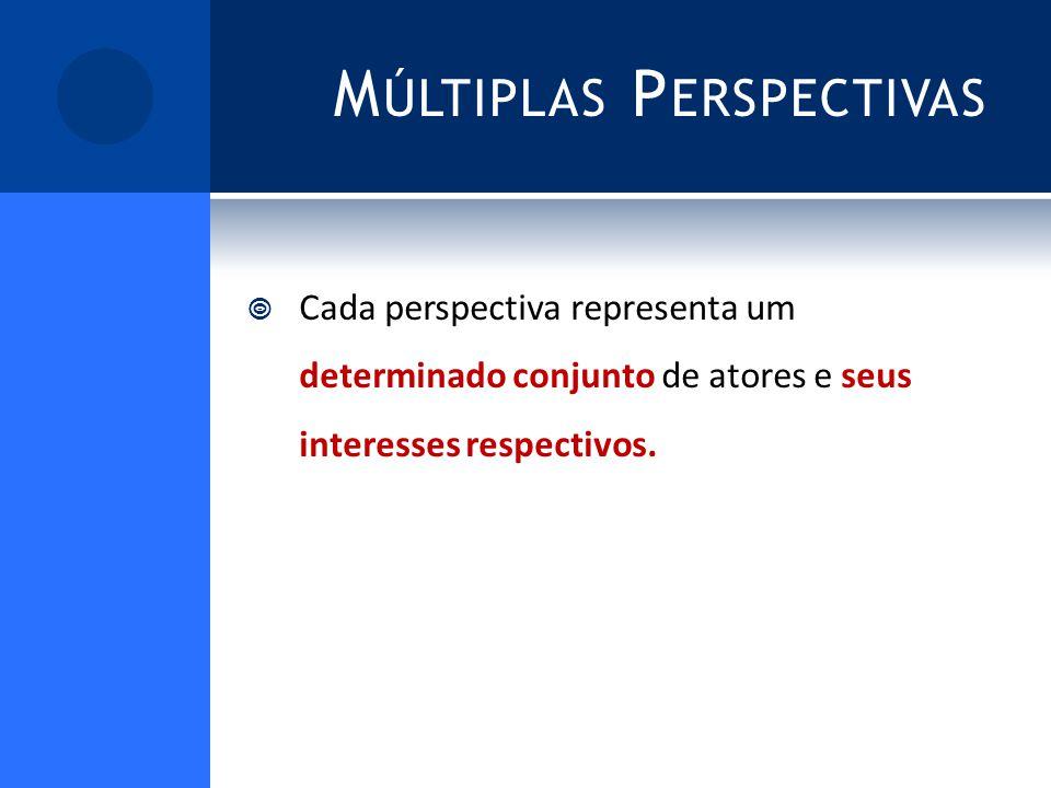 M ÚLTIPLAS P ERSPECTIVAS Cada perspectiva representa um determinado conjunto de atores e seus interesses respectivos.