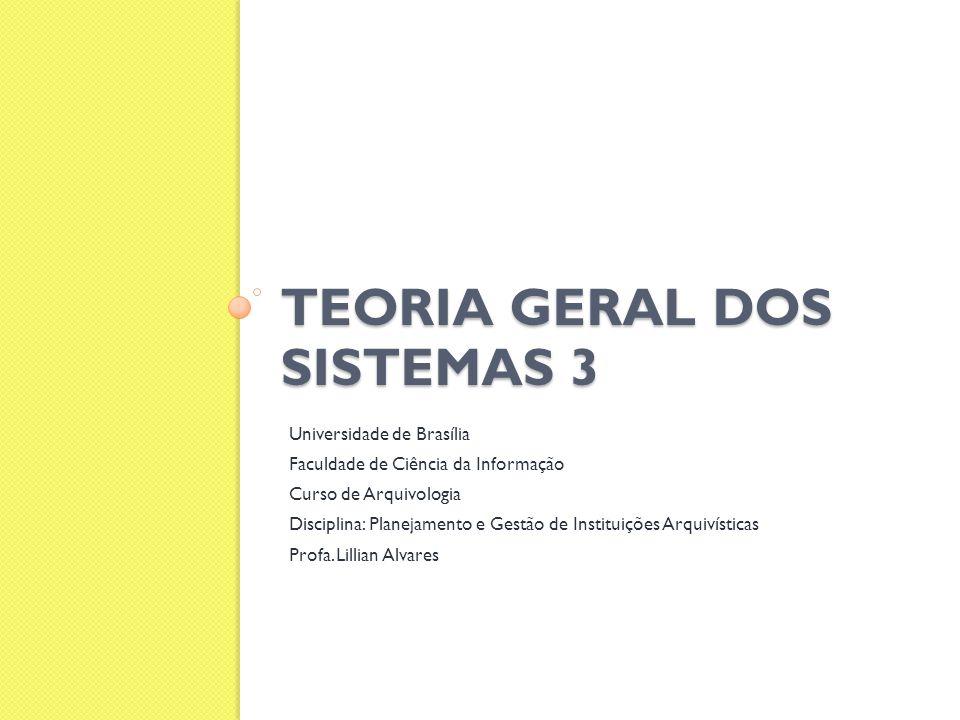 TEORIA GERAL DOS SISTEMAS 3 Universidade de Brasília Faculdade de Ciência da Informação Curso de Arquivologia Disciplina: Planejamento e Gestão de Instituições Arquivísticas Profa.