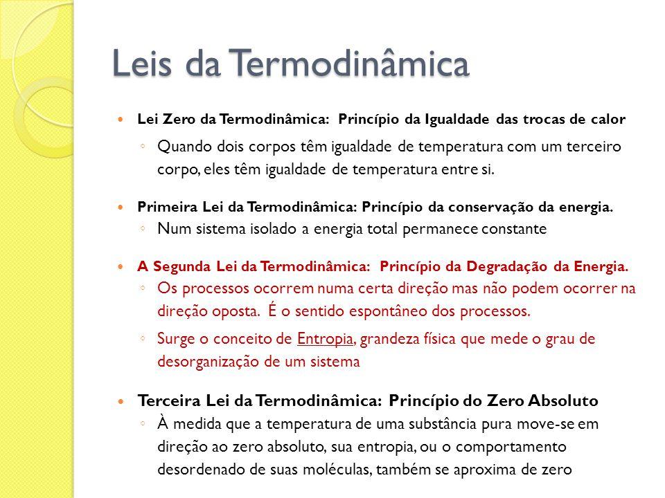 Leis da Termodinâmica Lei Zero da Termodinâmica: Princípio da Igualdade das trocas de calor Quando dois corpos têm igualdade de temperatura com um terceiro corpo, eles têm igualdade de temperatura entre si.