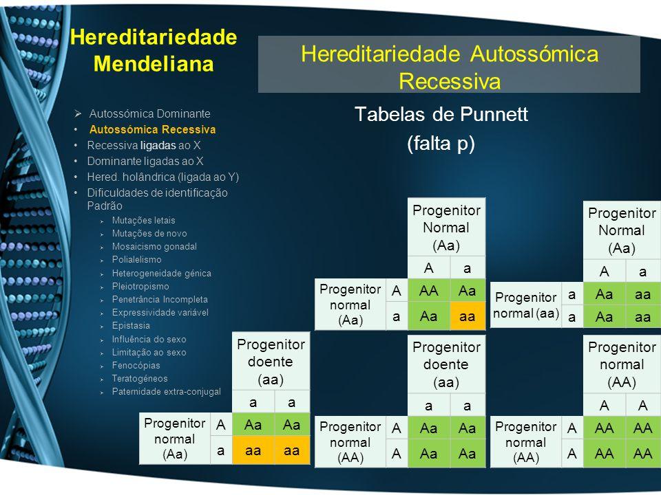 Hereditariedade Mendeliana Autossómica Dominante Autossómica Recessiva Recessiva ligadas ao X Dominante ligadas ao X Hered. holândrica (ligada ao Y) D