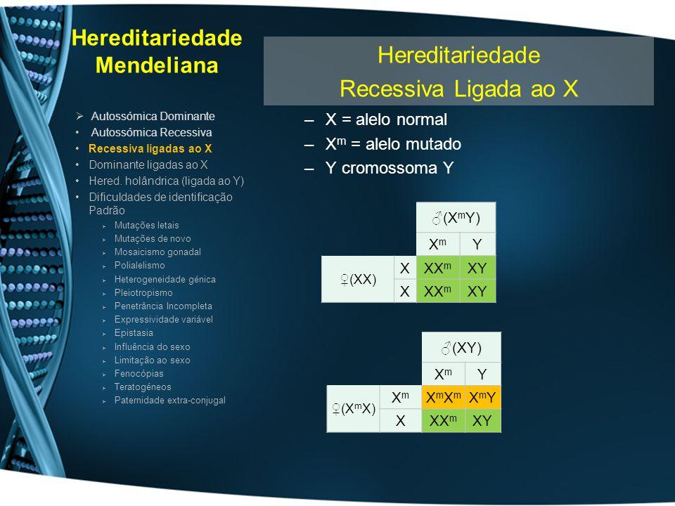 Hereditariedade Mendeliana –X = alelo normal –X m = alelo mutado –Y cromossoma Y Autossómica Dominante Autossómica Recessiva Recessiva ligadas ao X Do