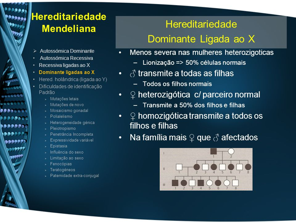 Hereditariedade Mendeliana Menos severa nas mulheres heterozigoticas –Lionização => 50% células normais transmite a todas as filhas –Todos os filhos n