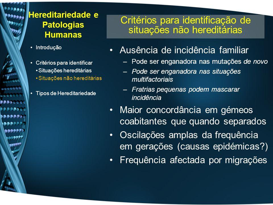 Hereditariedade e Patologias Humanas Hereditariedade Mendeliana –Formas autossómicas dominantes –Formas autossómicas recessivas –Formas recessivas ligadas ao X –Formas dominantes ligadas ao X –Hereditariedade holândrica (ligada ao Y) Hereditariedade não Mendeliana –Hereditariedade poligénica –Hereditariedade Multifactorial –Hereditariedade mitocondrial –Imprinting genómico –Digenismo –Dissomia uniparental –Mutações dinâmicas Introdução Critérios para identificar Situações hereditárias Situações não hereditárias Tipos de Hereditariedade