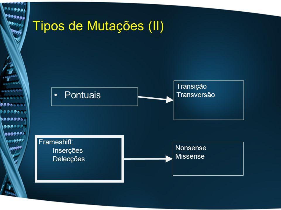 Tipos de Mutações (II) Pontuais Nonsense Missense Transição Transversão Frameshift: Inserções Delecções