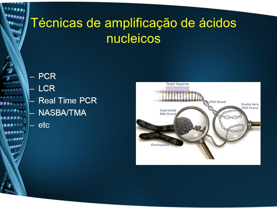 Técnicas de amplificação de ácidos nucleicos –PCR –LCR –Real Time PCR –NASBA/TMA –etc