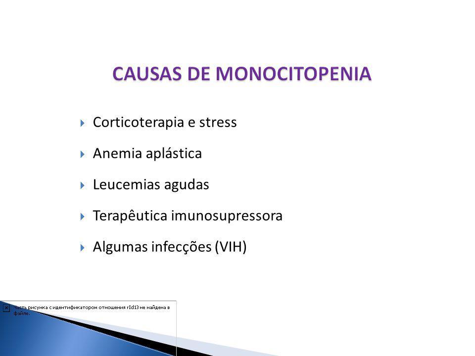 Corticoterapia e stress Anemia aplástica Leucemias agudas Terapêutica imunosupressora Algumas infecções (VIH)