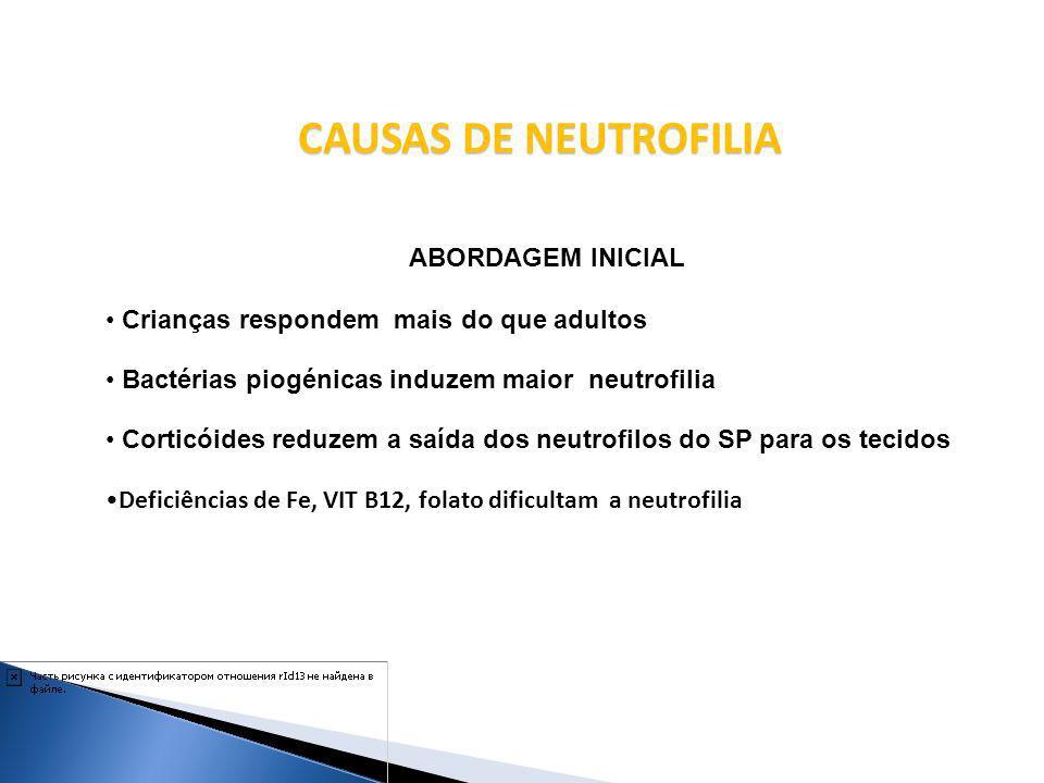 FISIOLÓGICAS * EXERCÍCIO FÍSICO, RN, GESTAÇÃO REACIONAIS * DOENÇA INFECCIOSA * PROCESSO INFLAMATÓRIO * MEDICAÇÕES NEOPLÁSICAS * LEUCEMIAS LINFOMAS Classificação da neutrofilia quanto à causa