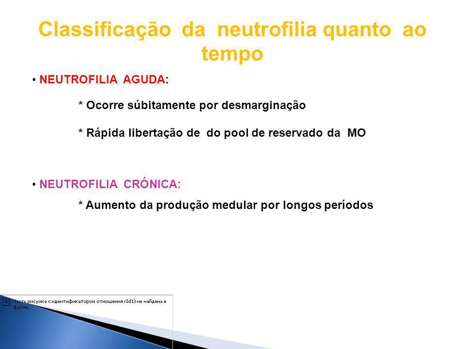 3.Vacúolos citoplasmáticos Relatório: Vacúolos citoplasmáticos em x % dos Neutrófilos e ou monócitos.