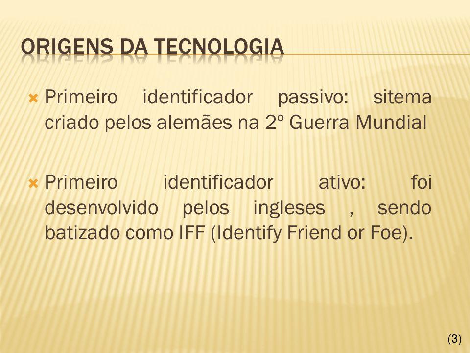 Primeiro identificador passivo: sitema criado pelos alemães na 2º Guerra Mundial Primeiro identificador ativo: foi desenvolvido pelos ingleses, sendo