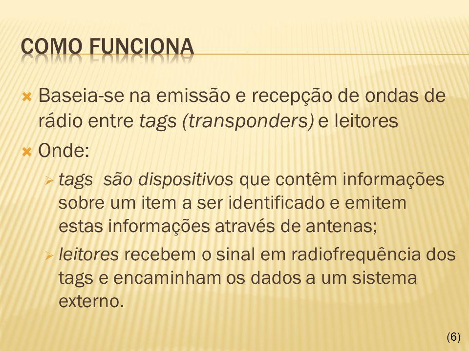 http://pt.wikipedia.org/wiki/RFID http://www.wirelessbrasil.org/wirelessbr/colaborador es/sandra_santana/rfid_01.html http://jcrs.uol.com.br/site/noticia.php?codn=3291 Estudo Comparativo de Middlewares para RFID, Hubert Fonseca Identificação por Radiofreqüência: Aplicações e Vulnerabilidades da Tecnologia RFID; José M.