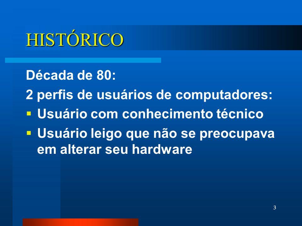 3 HISTÓRICO Década de 80: 2 perfis de usuários de computadores: Usuário com conhecimento técnico Usuário leigo que não se preocupava em alterar seu hardware