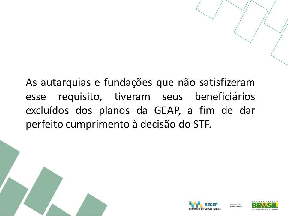 As autarquias e fundações que não satisfizeram esse requisito, tiveram seus beneficiários excluídos dos planos da GEAP, a fim de dar perfeito cumprime