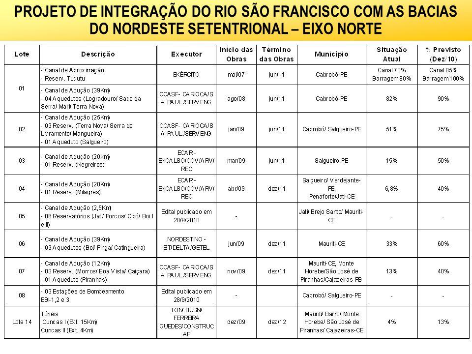 PROJETO DE INTEGRAÇÃO DO RIO SÃO FRANCISCO COM AS BACIAS DO NORDESTE SETENTRIONAL – EIXO NORTE