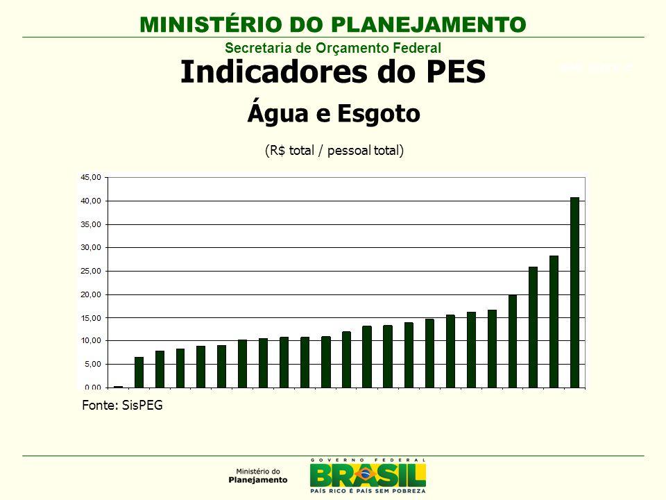 MINISTÉRIO DO PLANEJAMENTO ARIAL BLACK 23 Indicadores do PES Secretaria de Orçamento Federal Água e Esgoto (R$ total / pessoal total) Fonte: SisPEG