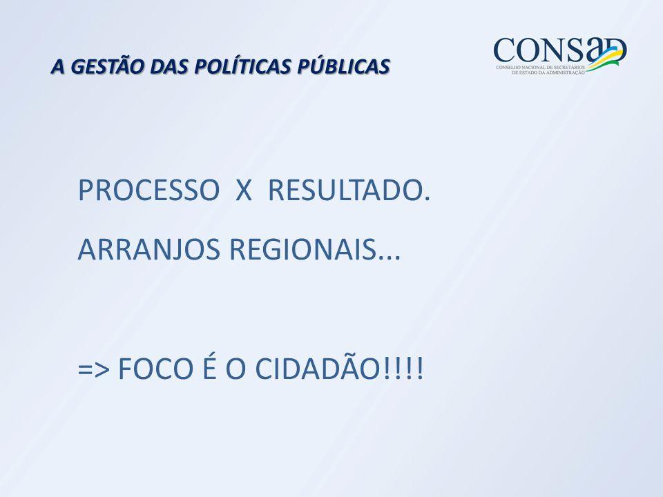 A GESTÃO DAS POLÍTICAS PÚBLICAS PROCESSO X RESULTADO. ARRANJOS REGIONAIS... => FOCO É O CIDADÃO!!!!