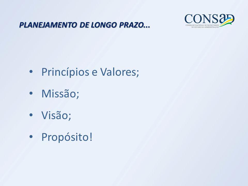 PLANEJAMENTO DE LONGO PRAZO... Princípios e Valores; Missão; Visão; Propósito!