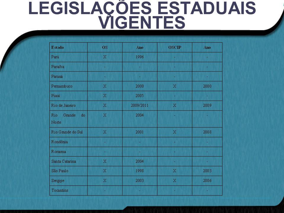 Principais achados Nos 27 entes federados estudados, tem- se que: 17 editaram legislações específicas sobre a qualificação de entidades como Organizações Sociais (63%); 14 sobre Organizações da Sociedade Civil de Interesse Público (52%); 10 sobre as duas espécies citadas (37%) e apenas 6 não legislaram sobre a matéria (22%).