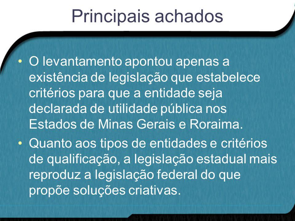 Principais achados O levantamento apontou apenas a existência de legislação que estabelece critérios para que a entidade seja declarada de utilidade pública nos Estados de Minas Gerais e Roraima.